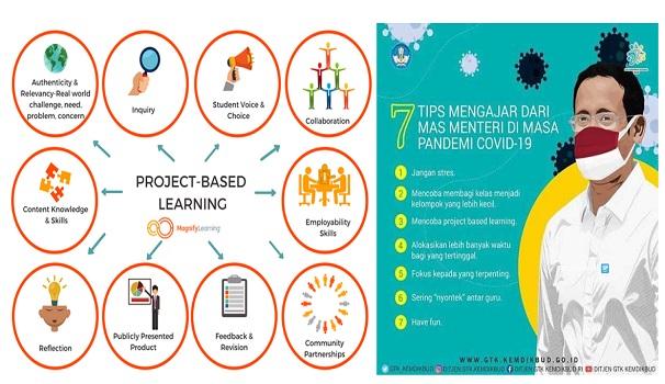 Project Based Learning Model Pembelajaran Bermakna Di Masa Pandemi Covid 19 Kabupaten Pringsewu